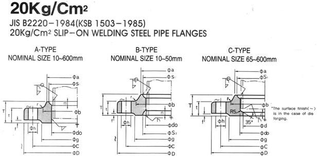 JIS B2220 FLANGE 20KG Manufacturer, Exporter & Supplier